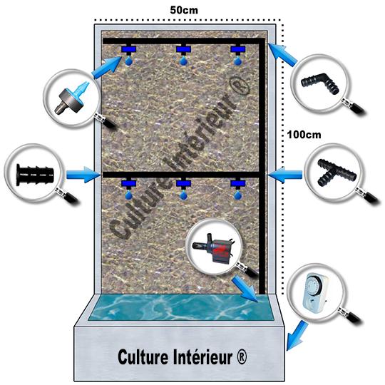 Kit irrigation automatique pour mur végétal intérieur